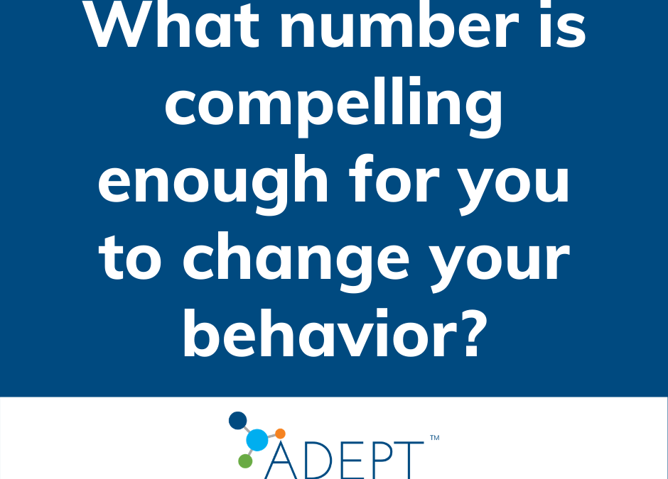 What number is compelling enough for you to change your behavior?